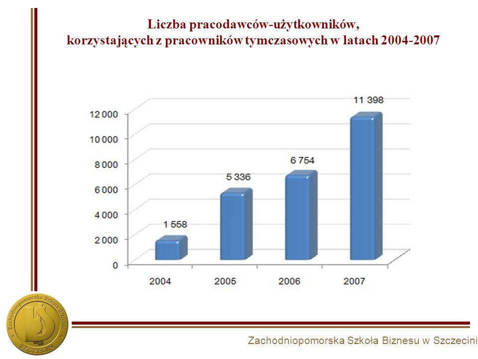 Liczba pracodawców-użytkowników, korzystających z pracowników tymczasowych w latach 2004-2007
