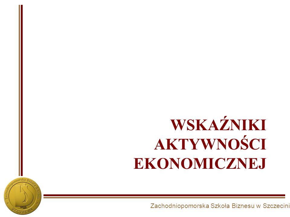 Wskaźniki aktywności ekonomicznej