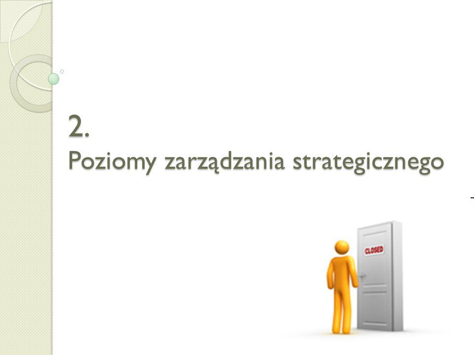 2. Poziomy zarządzania strategicznego