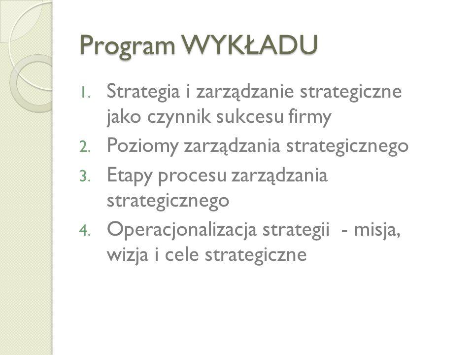 Program WYKŁADU Strategia i zarządzanie strategiczne jako czynnik sukcesu firmy. Poziomy zarządzania strategicznego.