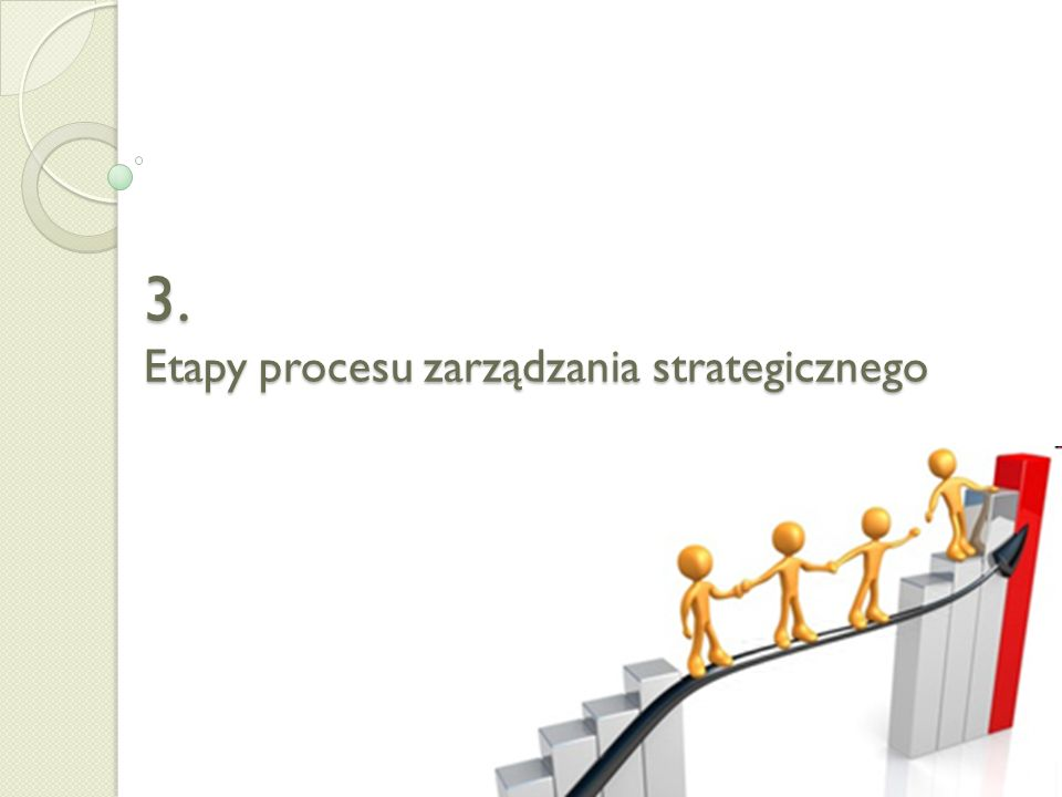 3. Etapy procesu zarządzania strategicznego