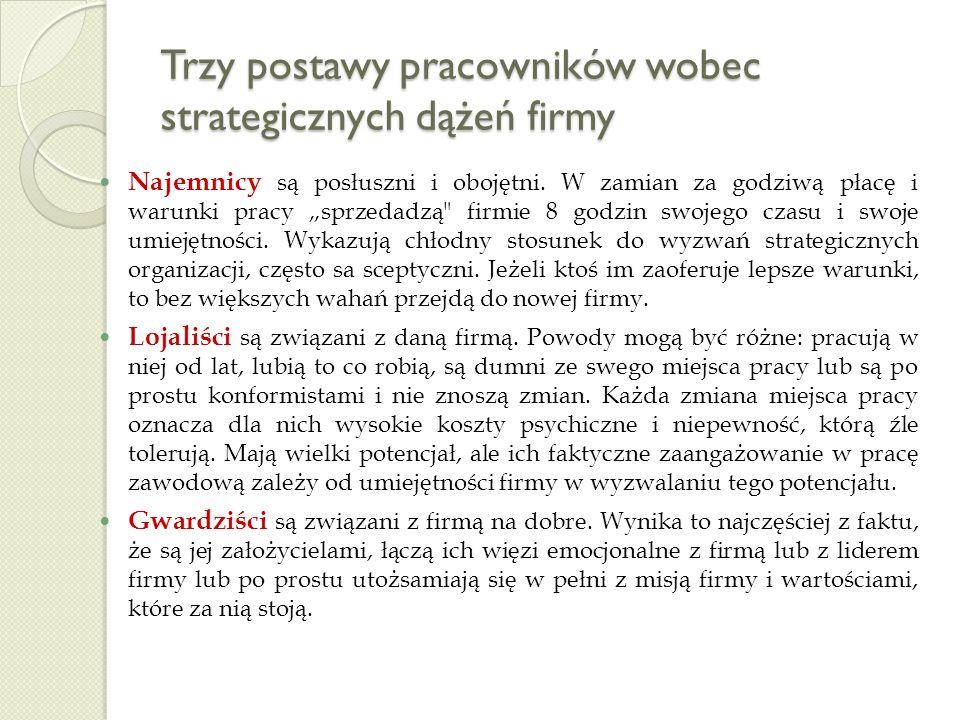Trzy postawy pracowników wobec strategicznych dążeń firmy
