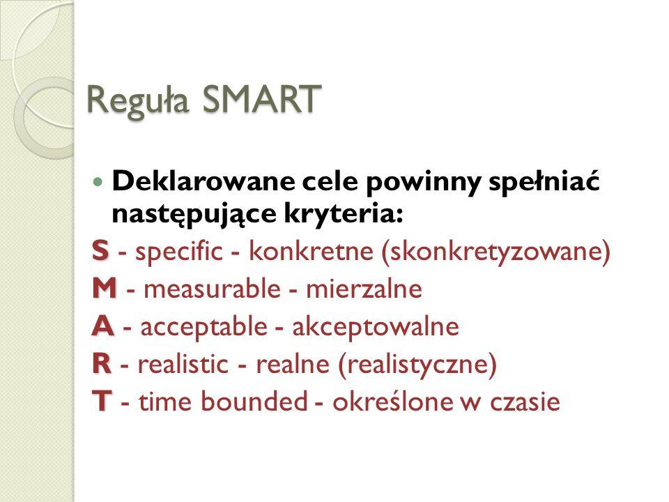 Reguła SMART Deklarowane cele powinny spełniać następujące kryteria: