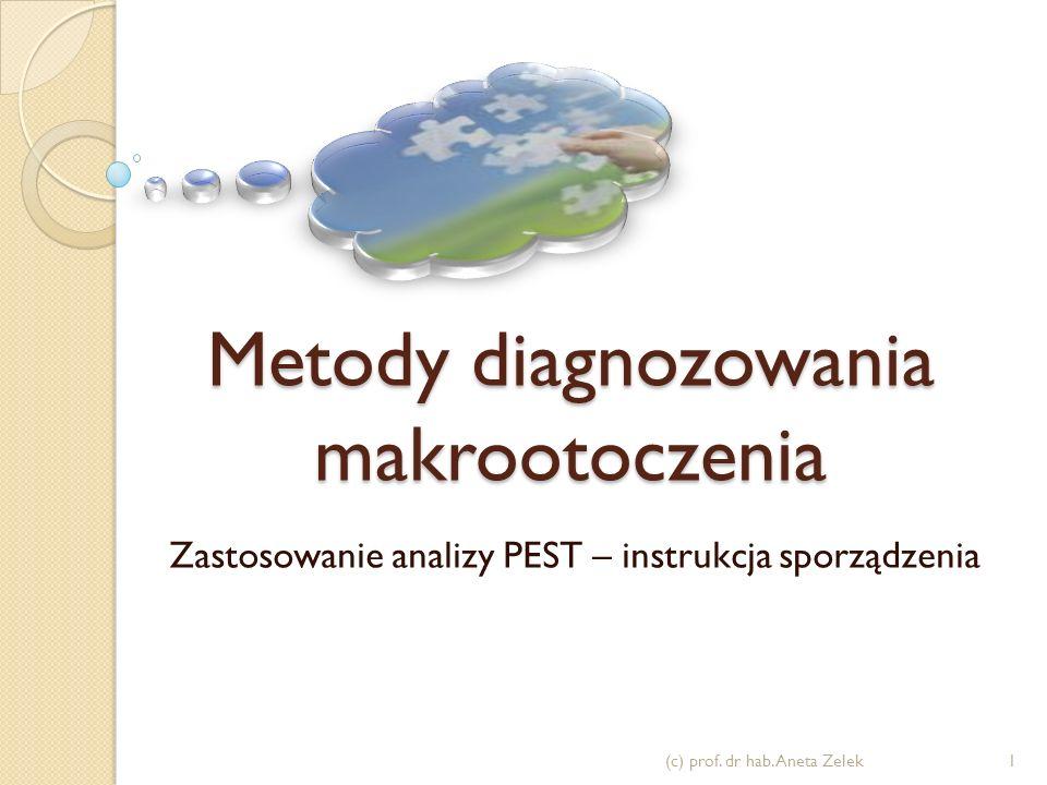 Metody diagnozowania makrootoczenia