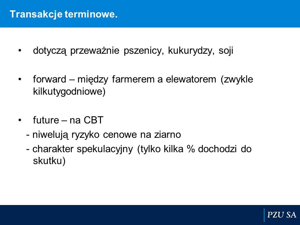 Transakcje terminowe. dotyczą przeważnie pszenicy, kukurydzy, soji. forward – między farmerem a elewatorem (zwykle kilkutygodniowe)