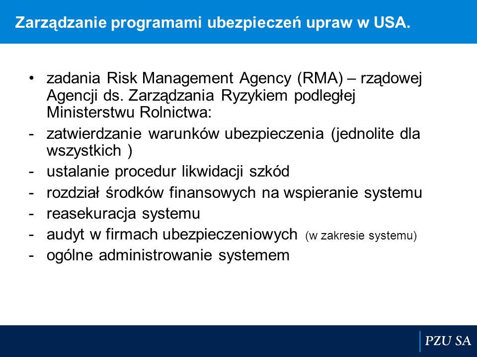 Zarządzanie programami ubezpieczeń upraw w USA.