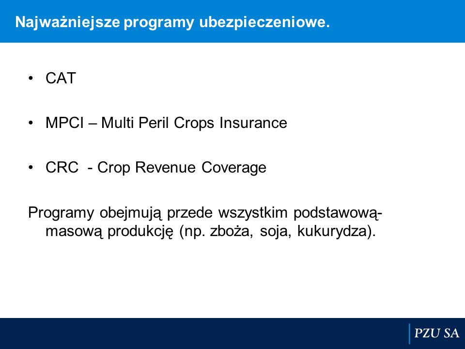 Najważniejsze programy ubezpieczeniowe.