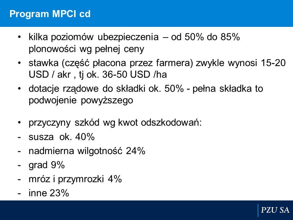 Program MPCI cd kilka poziomów ubezpieczenia – od 50% do 85% plonowości wg pełnej ceny.