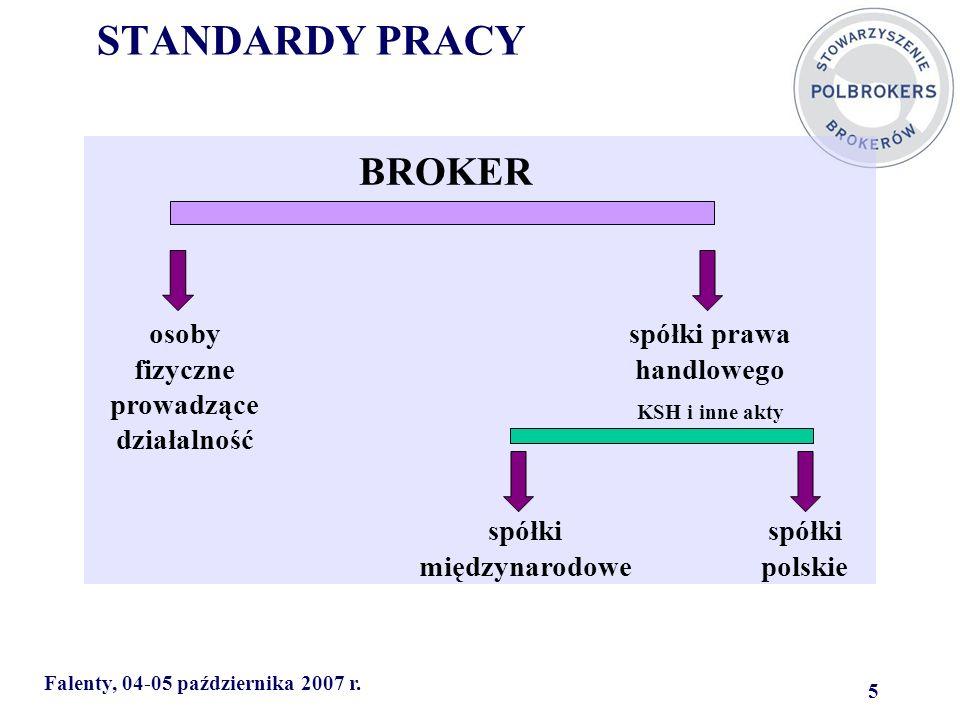 Broker ubezpieczeniowy ustawa