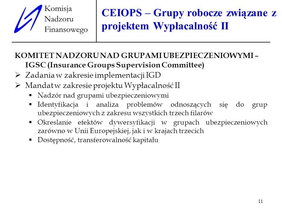 CEIOPS – Grupy robocze związane z projektem Wypłacalność II