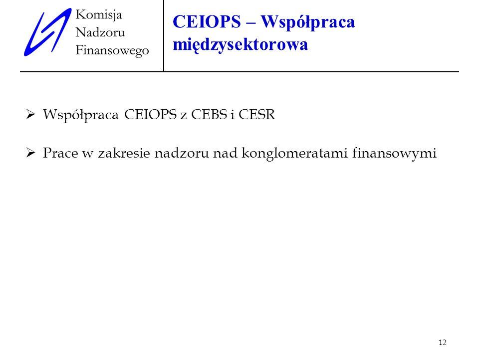 CEIOPS – Współpraca międzysektorowa