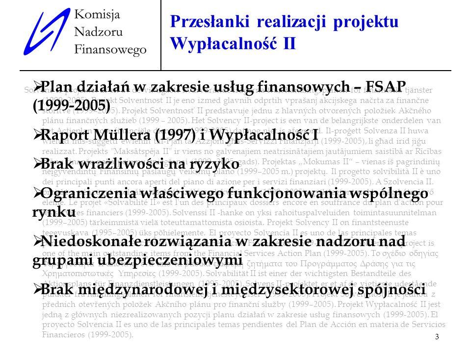 Przesłanki realizacji projektu Wypłacalność II