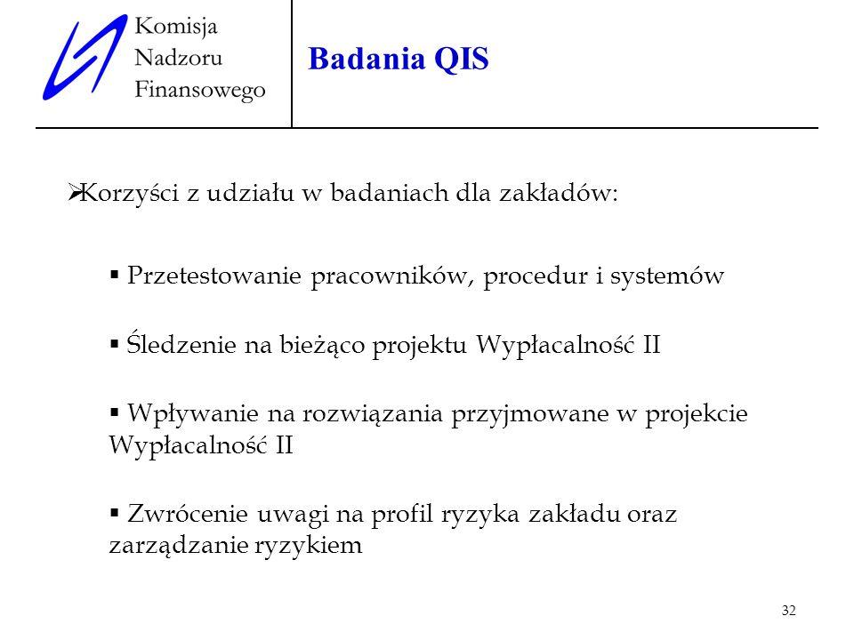 Badania QIS Korzyści z udziału w badaniach dla zakładów: