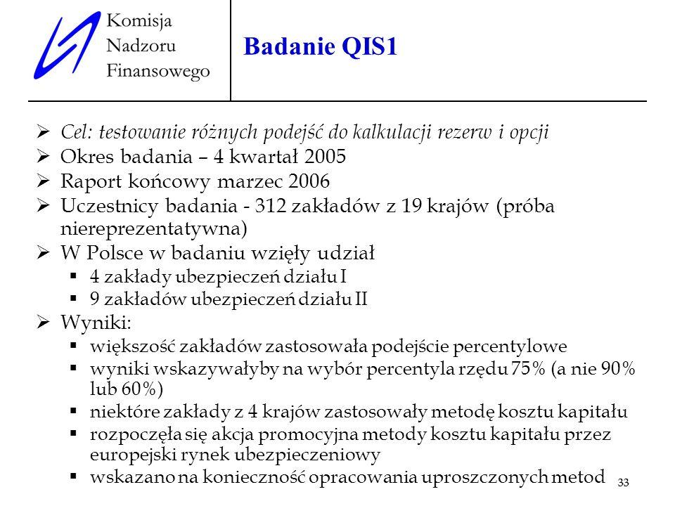 Badanie QIS1 Cel: testowanie różnych podejść do kalkulacji rezerw i opcji. Okres badania – 4 kwartał 2005.