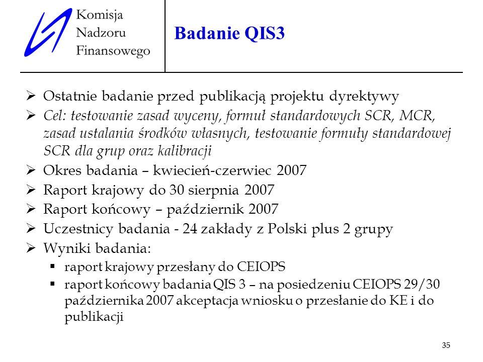 Badanie QIS3 Ostatnie badanie przed publikacją projektu dyrektywy
