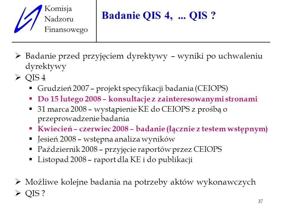 Badanie QIS 4, ... QIS Badanie przed przyjęciem dyrektywy – wyniki po uchwaleniu dyrektywy. QIS 4.