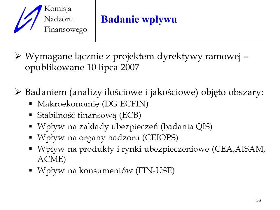 Badanie wpływu Wymagane łącznie z projektem dyrektywy ramowej – opublikowane 10 lipca 2007.