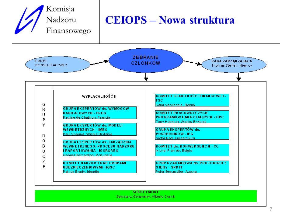CEIOPS – Nowa struktura