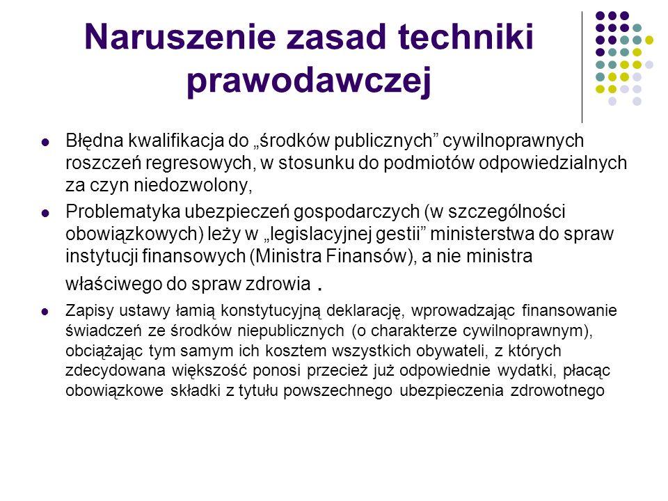 Naruszenie zasad techniki prawodawczej