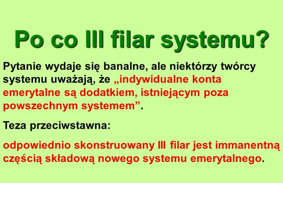 Po co III filar systemu