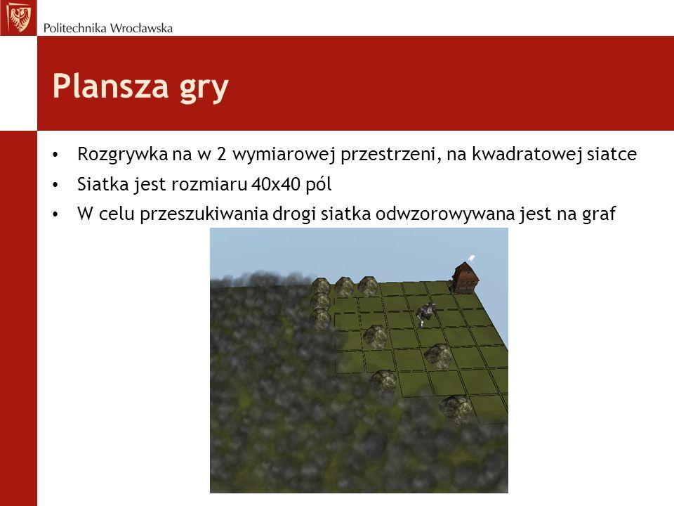 Plansza gry Rozgrywka na w 2 wymiarowej przestrzeni, na kwadratowej siatce. Siatka jest rozmiaru 40x40 pól.