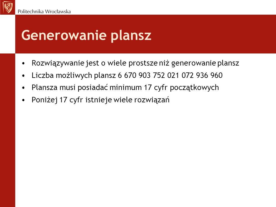 Generowanie plansz Rozwiązywanie jest o wiele prostsze niż generowanie plansz. Liczba możliwych plansz 6 670 903 752 021 072 936 960.