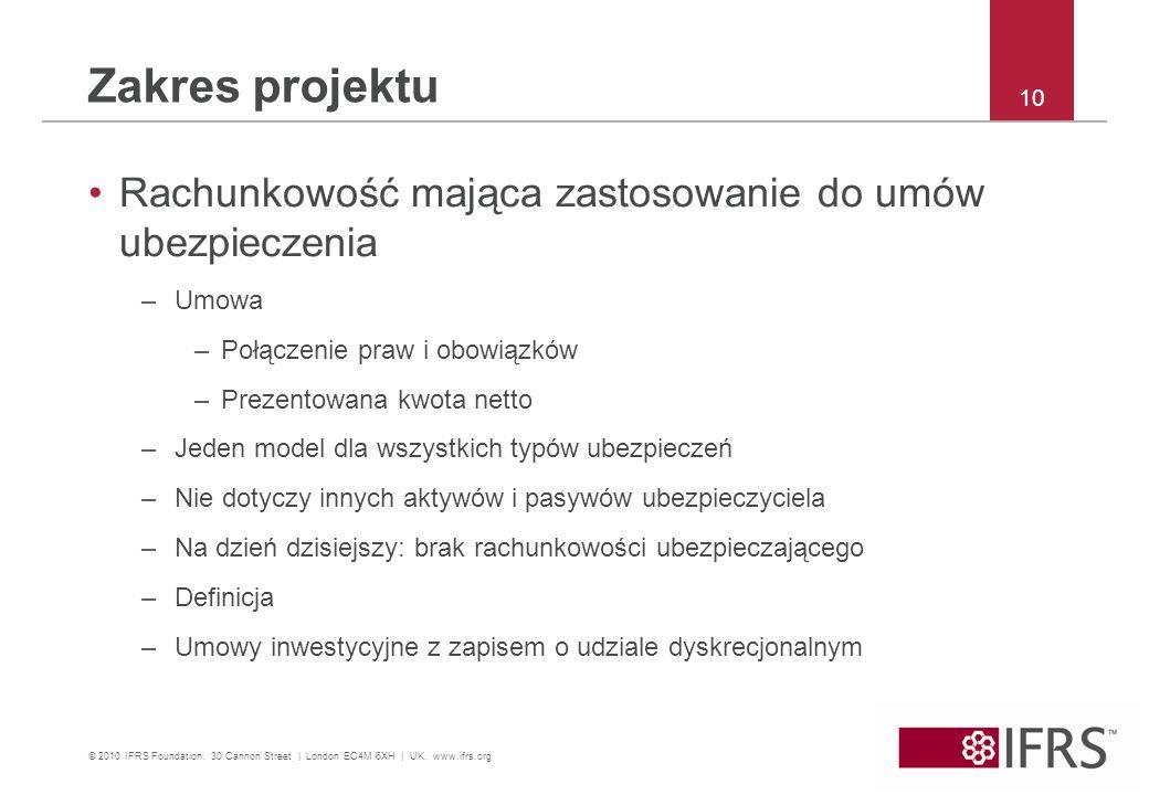 Zakres projektu Rachunkowość mająca zastosowanie do umów ubezpieczenia