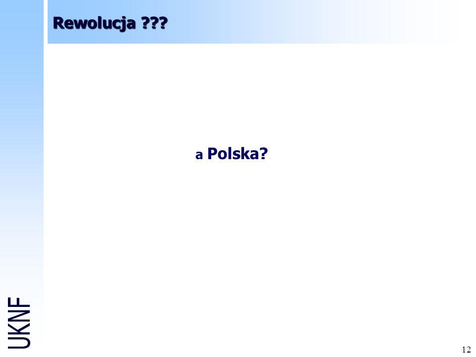 Rewolucja a Polska