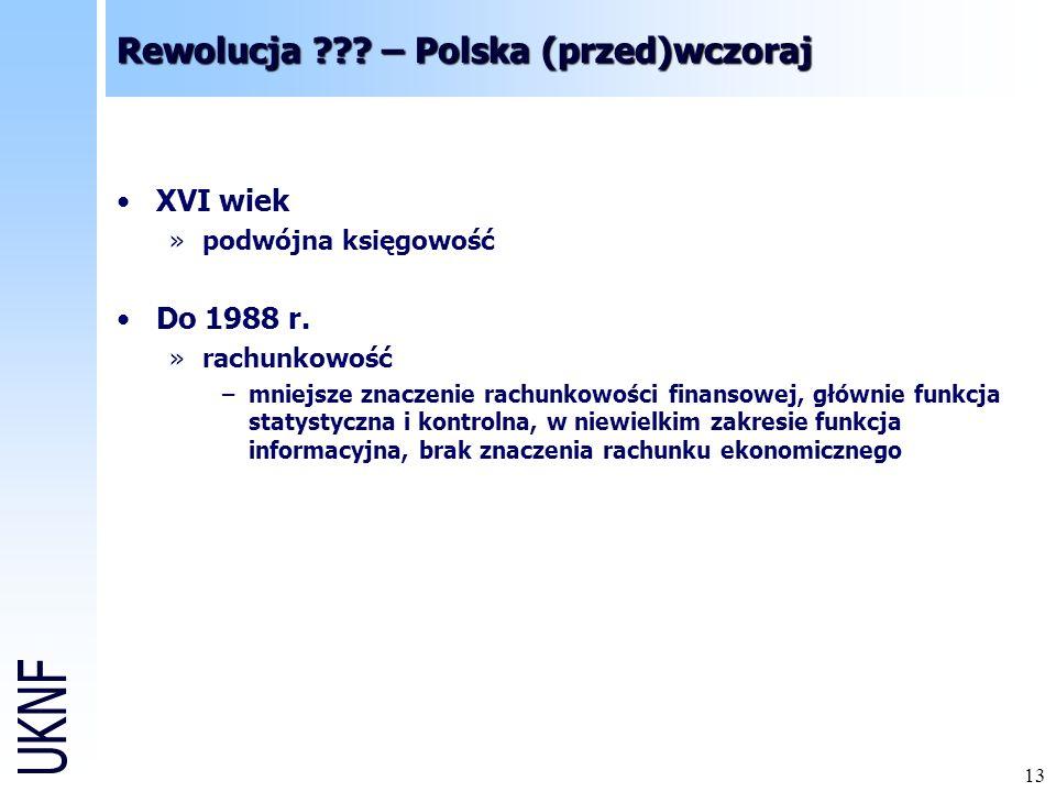 Rewolucja – Polska (przed)wczoraj