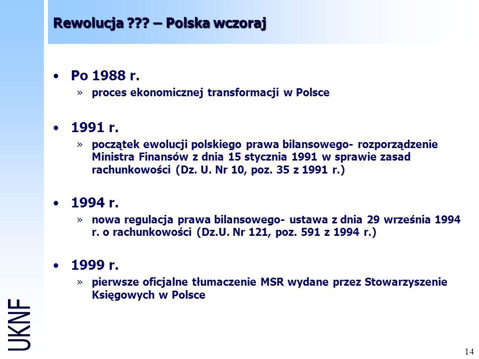 Rewolucja – Polska wczoraj