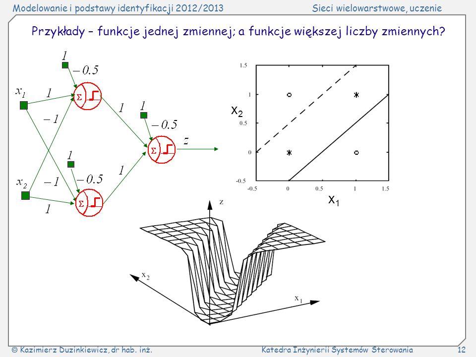 Przykłady – funkcje jednej zmiennej; a funkcje większej liczby zmiennych