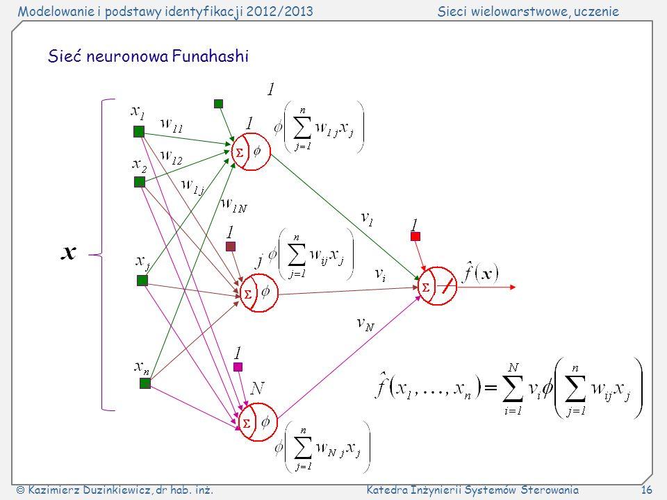 Sieć neuronowa Funahashi