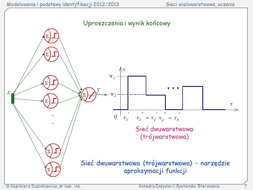 Sieć dwuwarstwowa (trójwarstwowa) – narzędzie aproksymacji funkcji