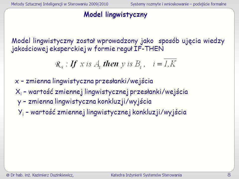 Model lingwistyczny Model lingwistyczny został wprowadzony jako sposób ujęcia wiedzy jakościowej eksperckiej w formie reguł IF-THEN.