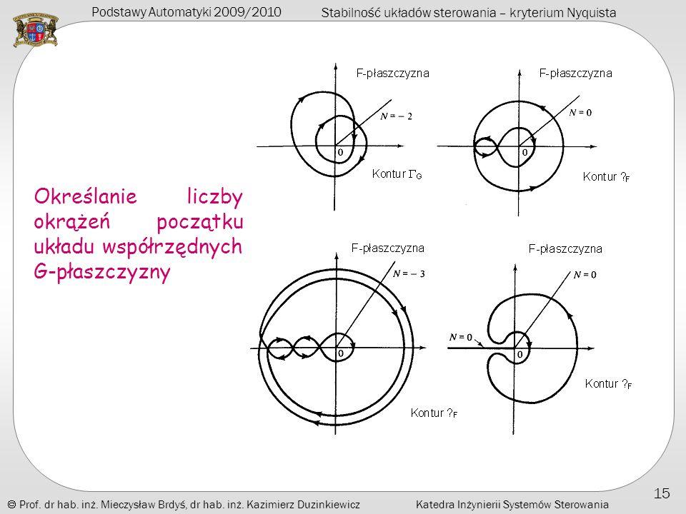 Określanie liczby okrążeń początku układu współrzędnych G-płaszczyzny
