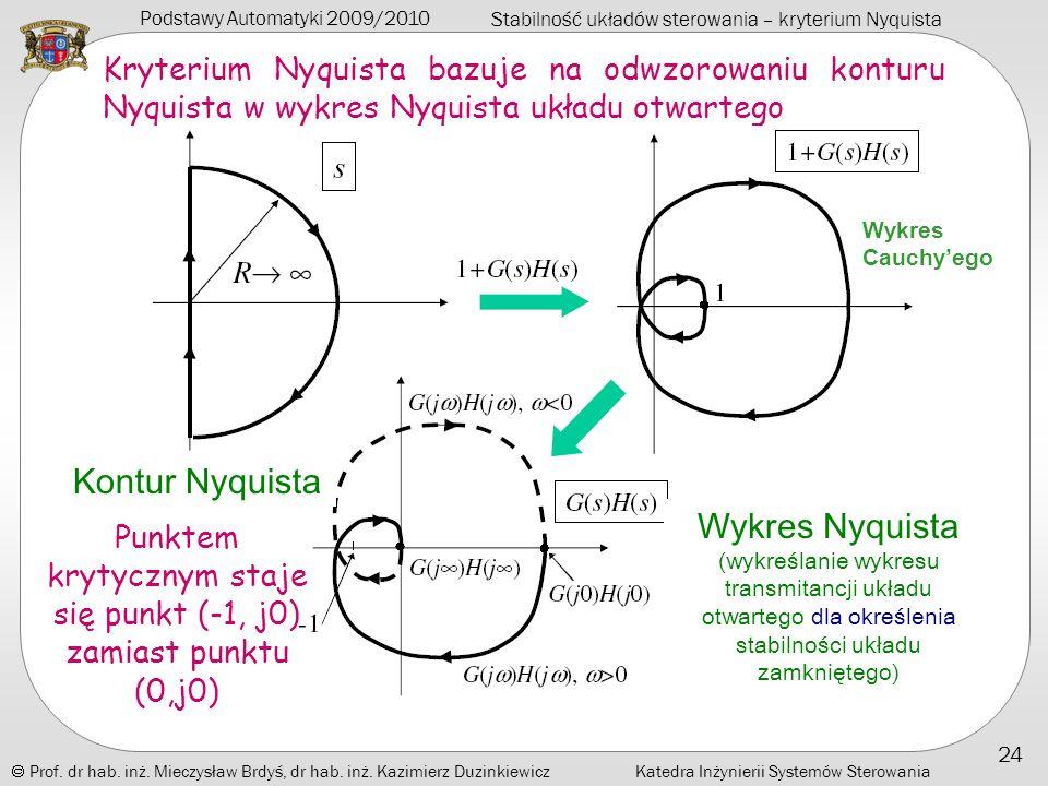 Punktem krytycznym staje się punkt (-1, j0) zamiast punktu (0,j0)