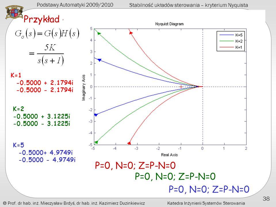 Przykład 4 K=1. -0.5000 + 2.1794i. -0.5000 - 2.1794i. K=2. -0.5000 + 3.1225i. -0.5000 - 3.1225i.