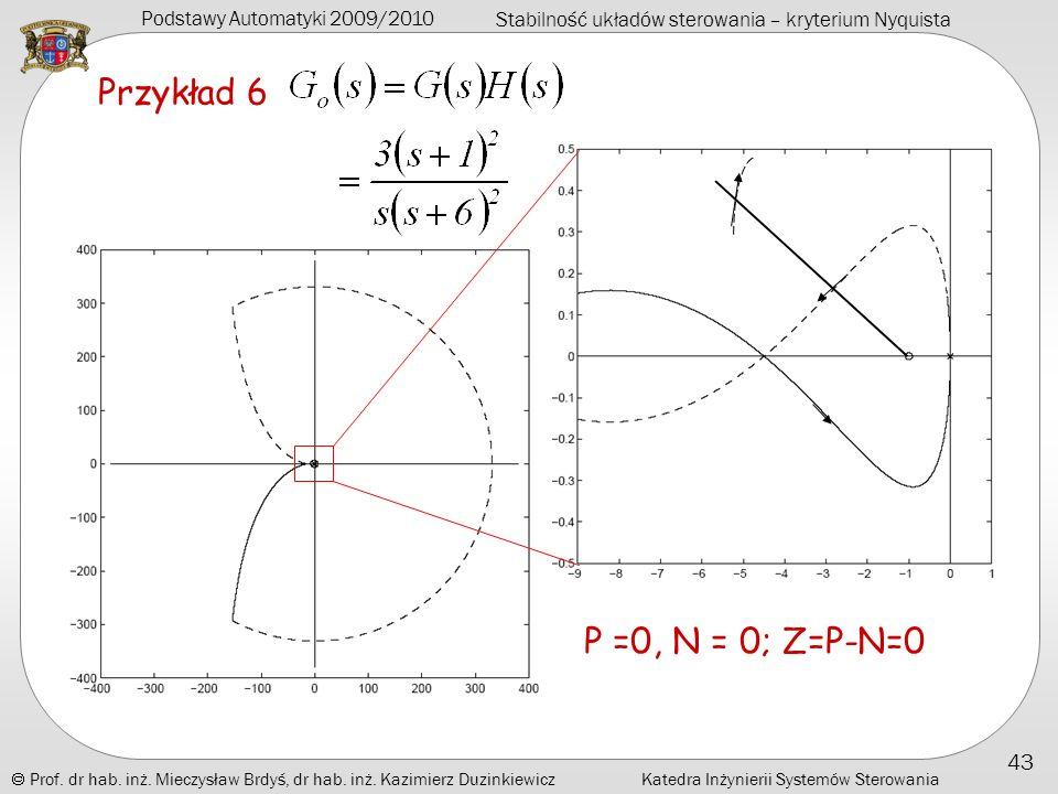 Przykład 6 P =0, N = 0; Z=P-N=0