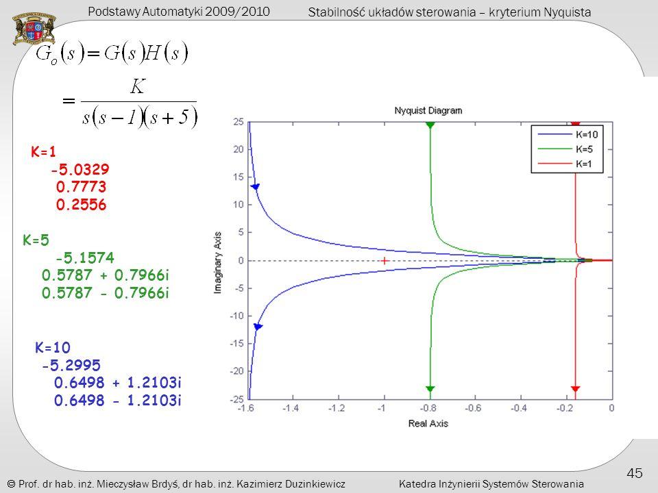 K=1 -5.0329. 0.7773. 0.2556. K=5. -5.1574. 0.5787 + 0.7966i. 0.5787 - 0.7966i. K=10. -5.2995.