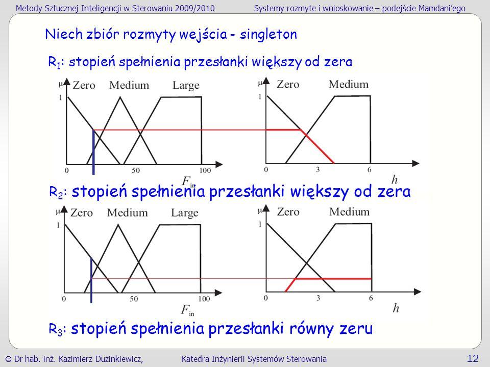 Niech zbiór rozmyty wejścia - singleton