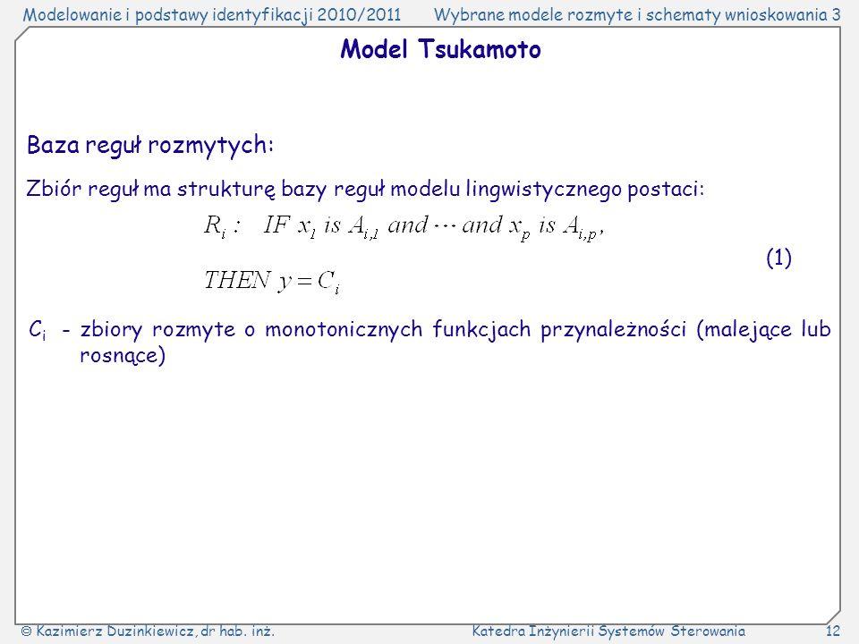 Model Tsukamoto Baza reguł rozmytych: