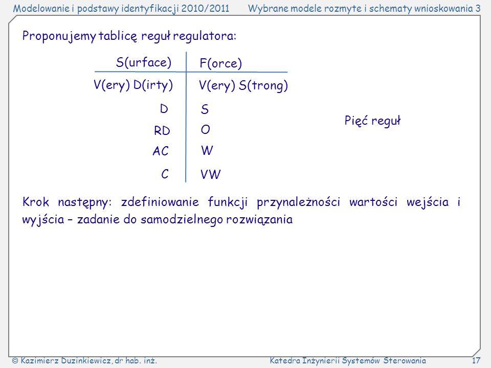 Proponujemy tablicę reguł regulatora: