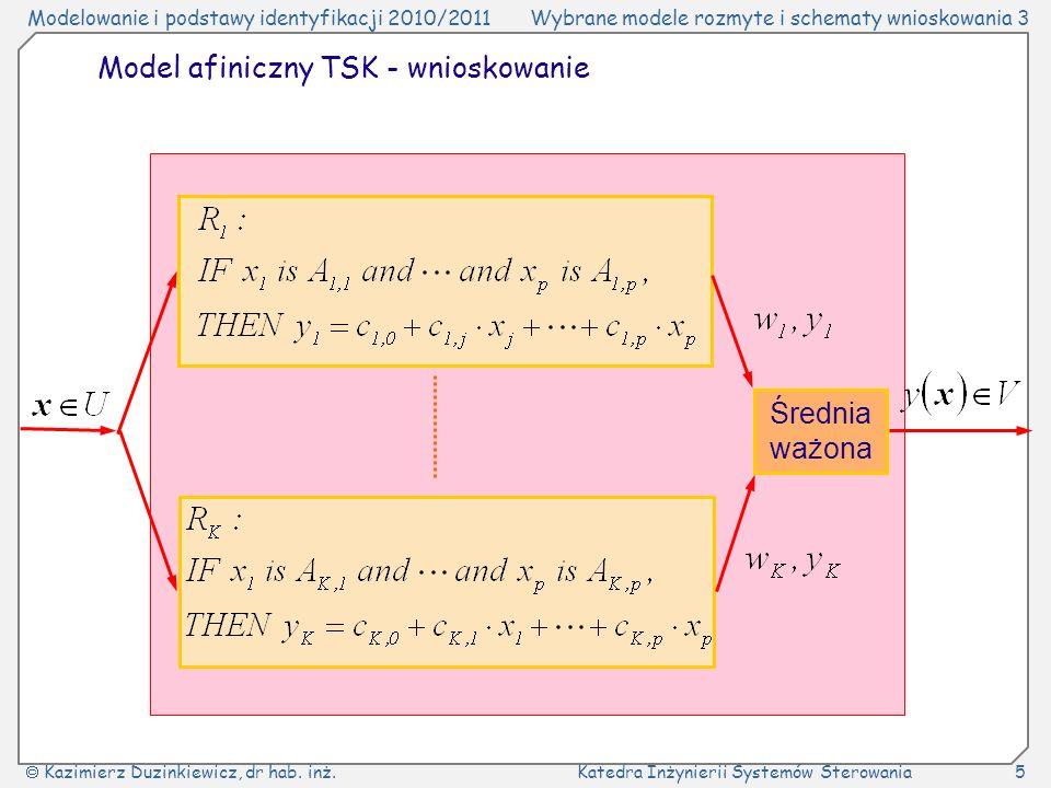 Model afiniczny TSK - wnioskowanie