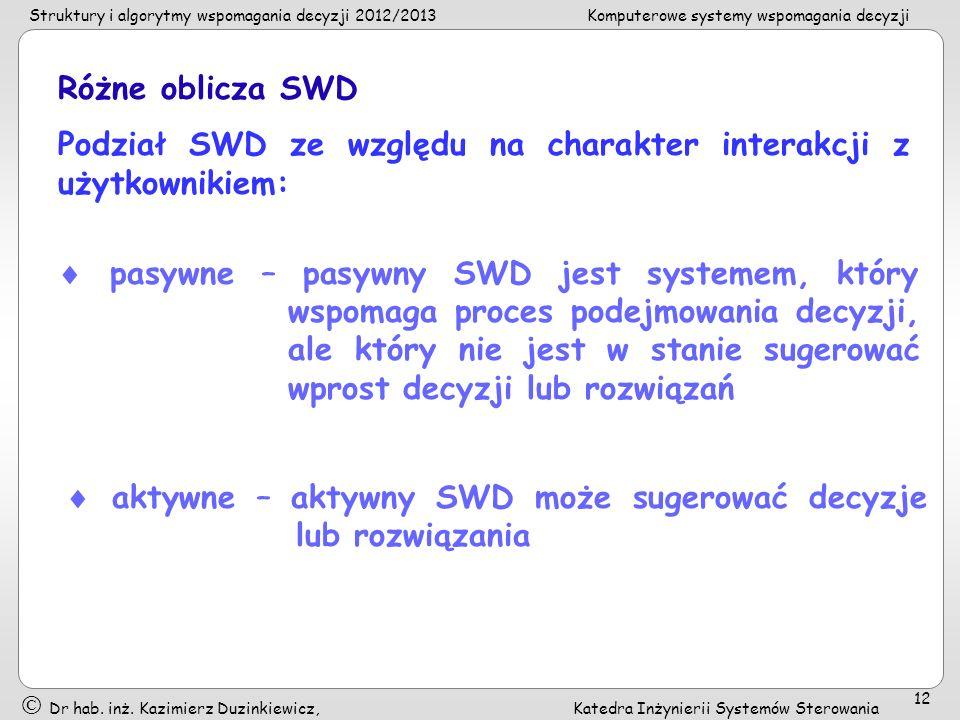 Różne oblicza SWD Podział SWD ze względu na charakter interakcji z użytkownikiem: