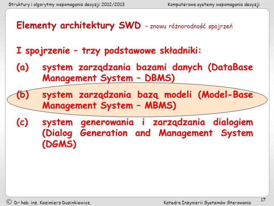 Elementy architektury SWD – znowu różnorodność spojrzeń