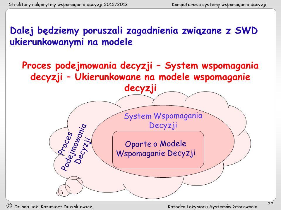 Dalej będziemy poruszali zagadnienia związane z SWD ukierunkowanymi na modele