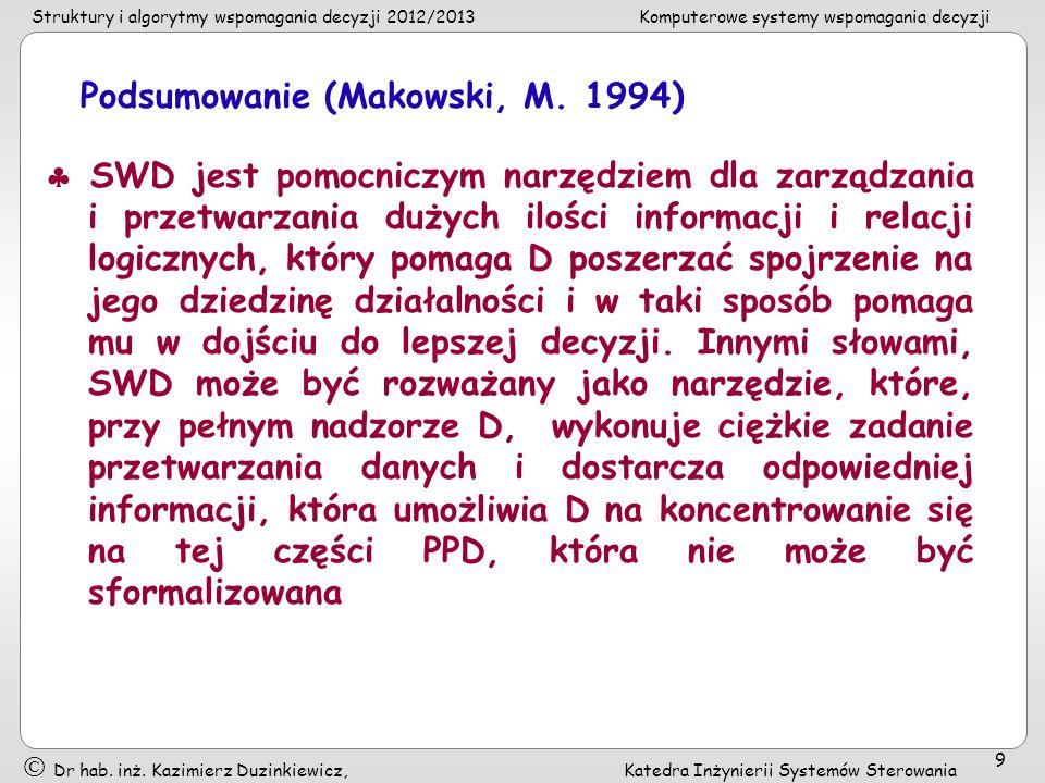 Podsumowanie (Makowski, M. 1994)