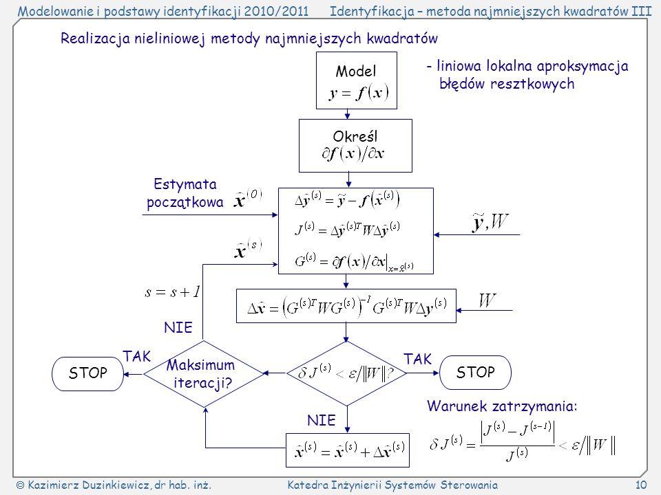 Realizacja nieliniowej metody najmniejszych kwadratów