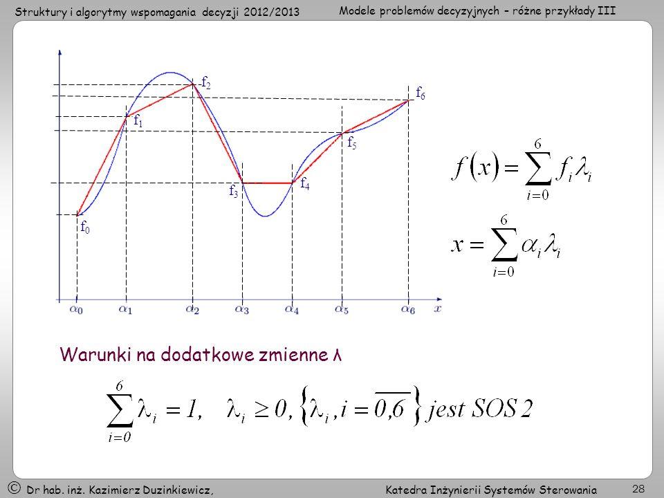 Warunki na dodatkowe zmienne λ