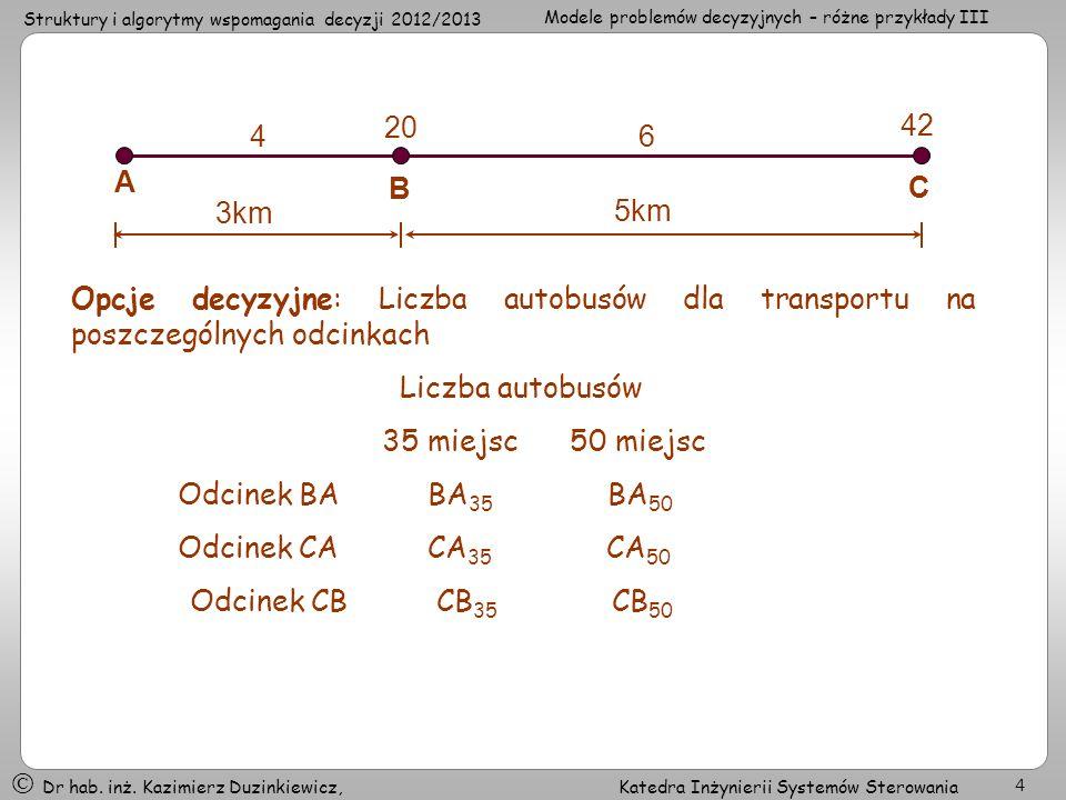 3km 5km. 6. 4. 20. 42. A. B. C. Opcje decyzyjne: Liczba autobusów dla transportu na poszczególnych odcinkach.